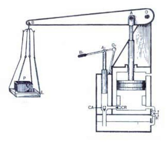 Ingeniería hidráulica.