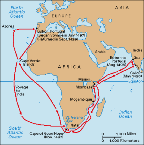 Vasco Da Gama Water Route to India