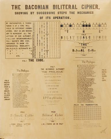 Sir Francis Bacon introduces a bilateral cipher