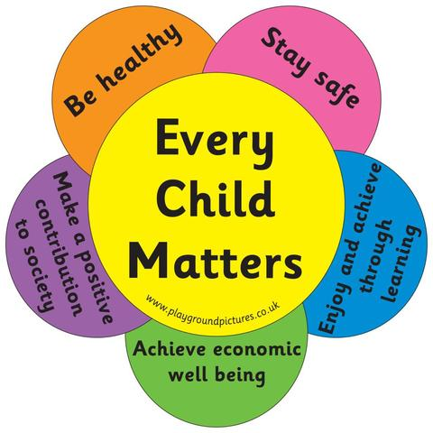 Every Child Matters - The Children ACT