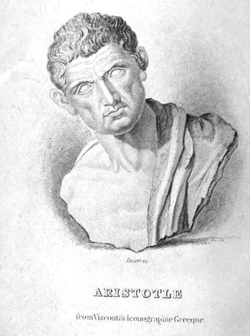 Aristotle Lived (384-322BC)