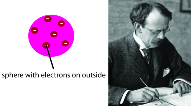 JJ Thomson announces discovery of electron at Royal Institution