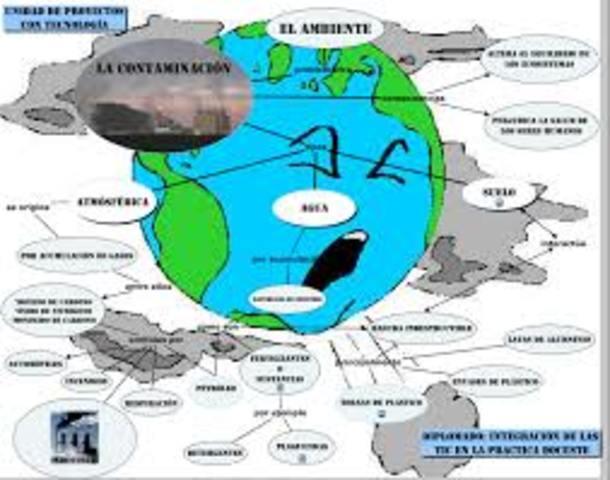 Dióxido de carbono y nitrógeno