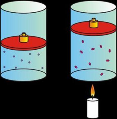Volumen y temperatura de los gases