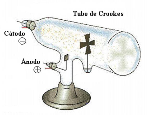 Tubo de Crookes