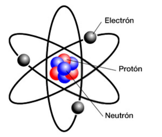 atomos de electricidad