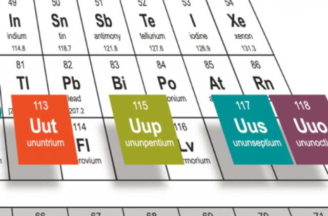 Los nuevos elementos por grupos