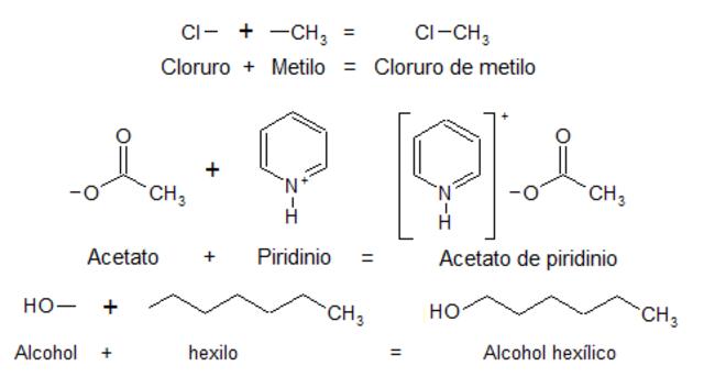 Lavoisier, compuestos orgánicos