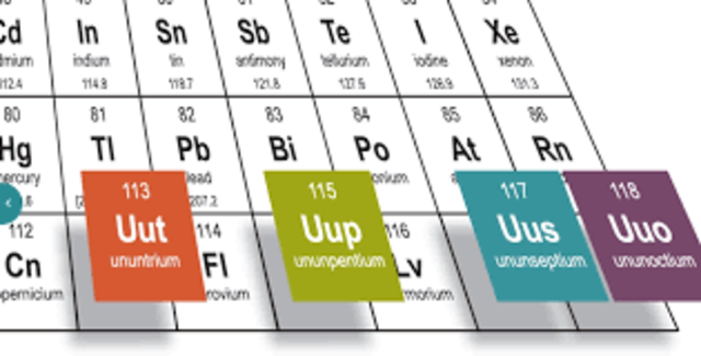 Nuevos elementos de la tabla periodica