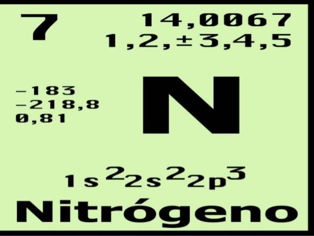 Recolección de nitrogeno