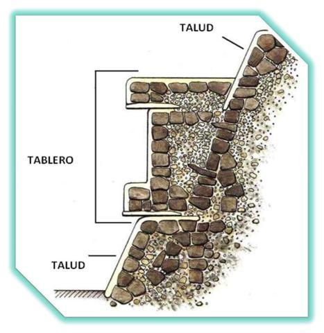 Talud-Tablero-Talud