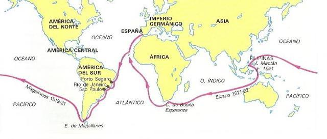 La vuelta al mundo (1519-1522)