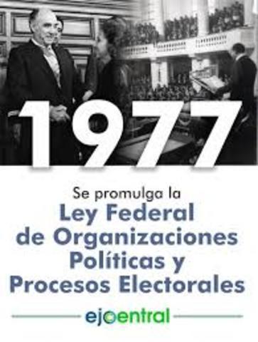 Ley de Organizaciones Políticas y Procesos Electorales