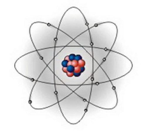 Планетарная модель атома Резерфорда.
