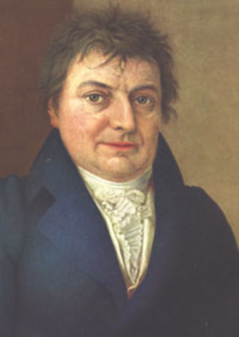 Иоганн Готлиб Фихте (1762-1814)