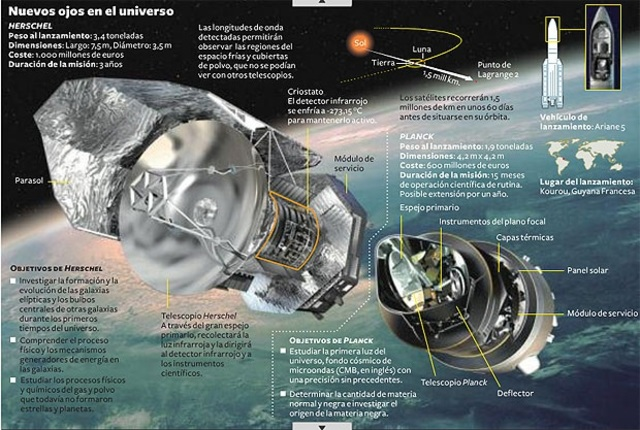 ¿Las estaciones cohete pueden asegurar la cobertura de radio del mundo entero?