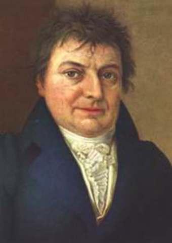 Иоганн Готлиб
