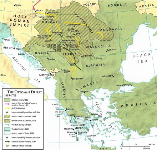 Firma del Tratado de Karlowitz