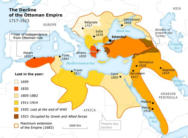 Pérdida otomana de Egipto y Siria