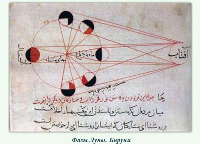 Средние века (VI – ХIV вв.)