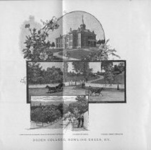Ogden College - Founding Institution