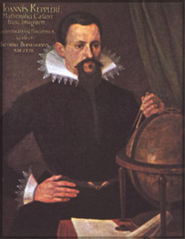 Johannes Kepler uses astronomical data assembled by Tycho Brahe.