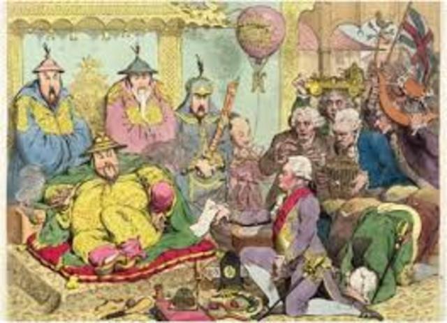 1st Opium War in China-political