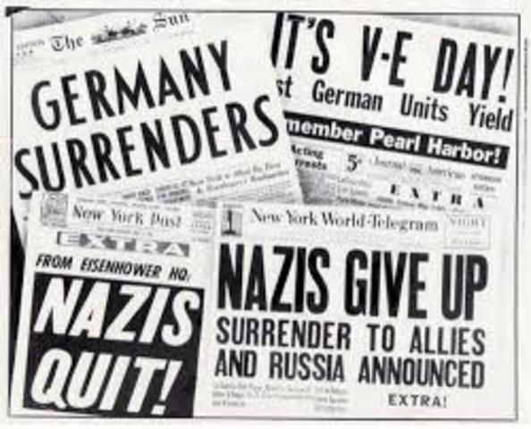 End of WWII-political