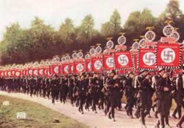 WWII Europe - Nazis Rise