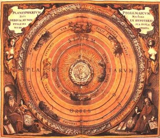 Claudius Ptolemy Geocentric Model