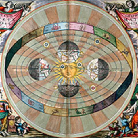 Copernicus Heliocentric Model