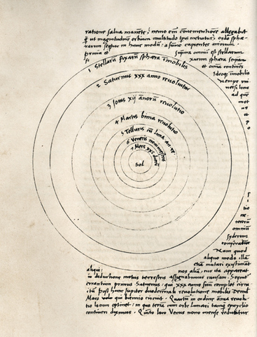 On the Revolutions of the Heavenly Spheres (De revolutionibus)