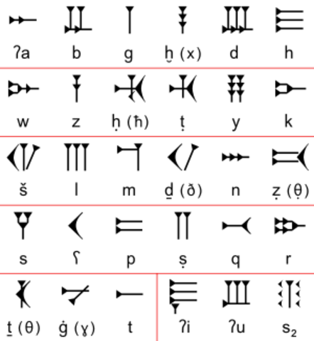 Угари́тский алфавит