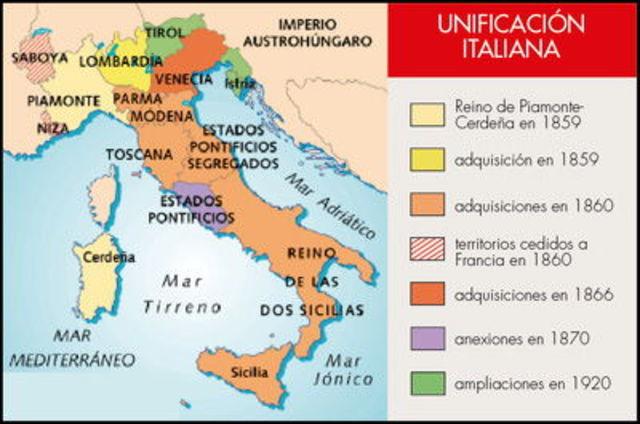 Unificación Italiana (continuación)