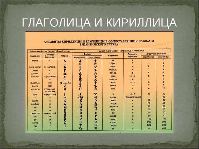 Появление славянских письменностей — кириллицы и глаголицы.