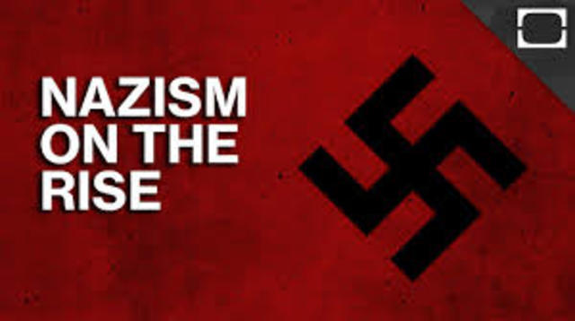 WW2 Europe- Nazis Rise