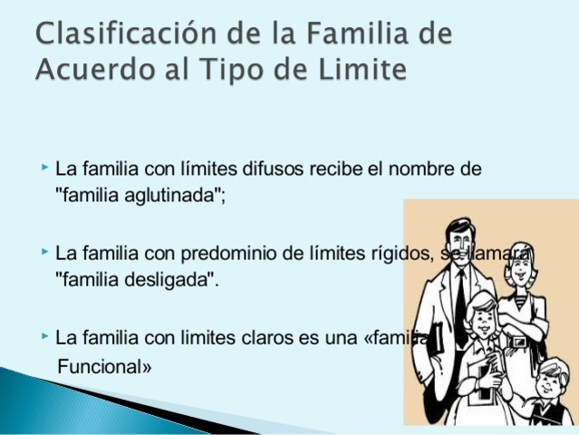 ha definido tres tipos de límites: