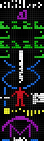 First Message into Space: Arecibo Message