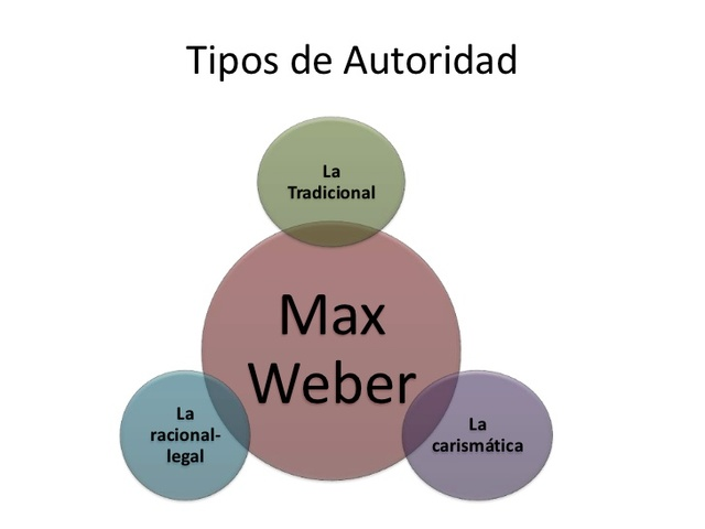 TIPOS DE AUTORIDAD (1992 En adelante)