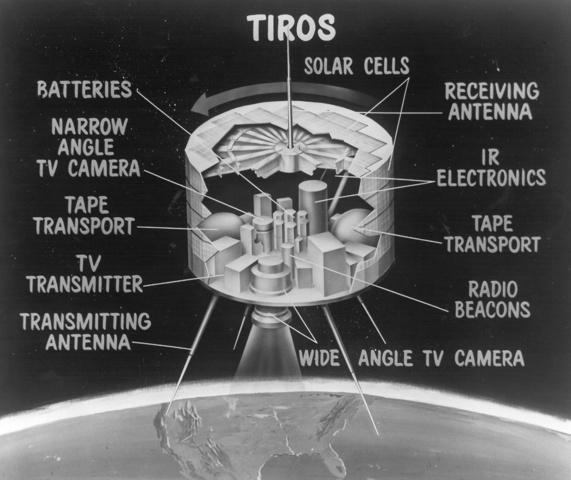 TIROS-1 - Den første vejrsatellit
