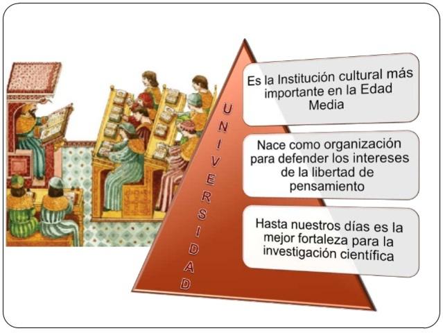 Educación de la edad media o escolástica (siglo I d de C)