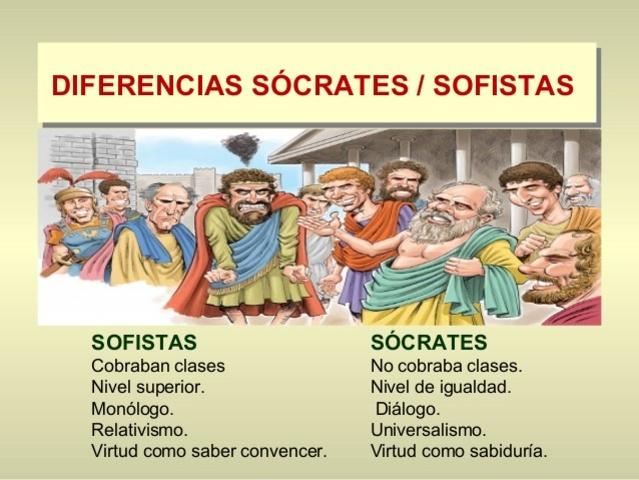 LOS SOFISTAS Y SOCRATES