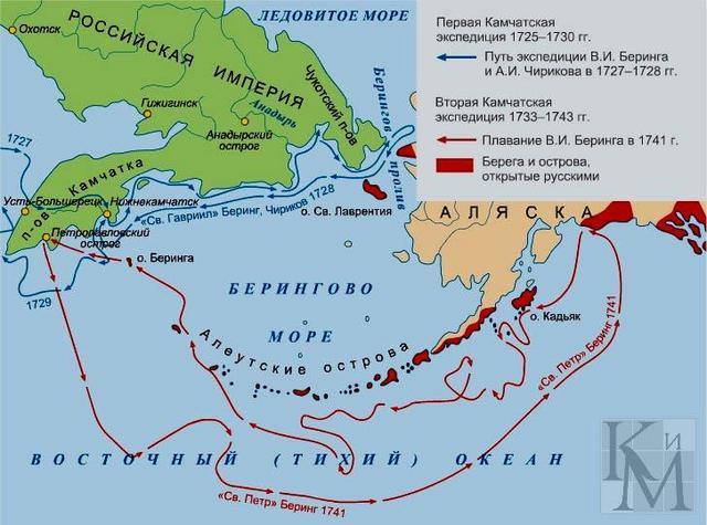 Вторая камчатская экспедиция В.Беринга