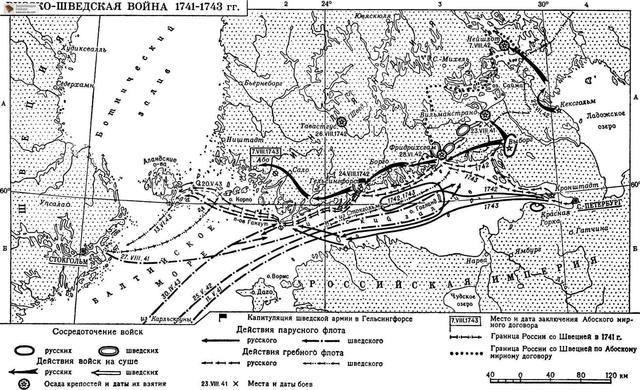 Начало русско-шведской войны (1741-1743)