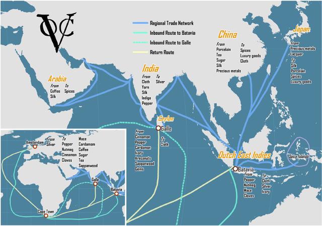 Dutch VOC (East India Company)