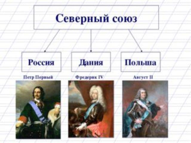 Создание Северного союза
