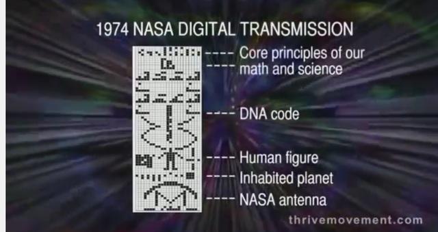 Lanzamiento de mensaje al espacio