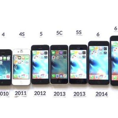 History of i phones 2007-2017 timeline