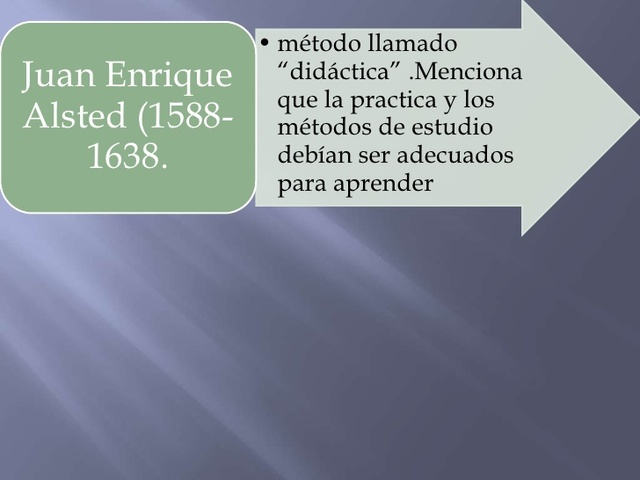 JUAN ENRIQUE ALSTED (1588-1638)