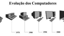 História dos computadores e das redes de comunicação timeline